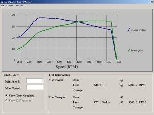 07 WRX with STI engine Race Fuel and Meth 2.5R turbo TMIC