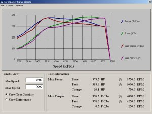 Stock ECU mapping vs. Link G4 Plug and Play ECU for 2007 Subaru STI