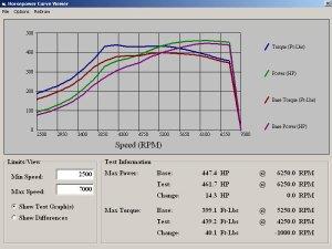 Hydra 2.5 EMS vs. Link G4 Plug and play ECU for Subaru STI tuned by FLI