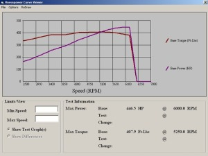FLI or Fine Line Imports offers tuning for Mopar powered cars with Diablosport programmer