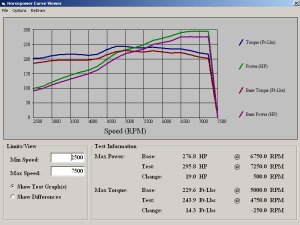 Dyno Graph before and after FLI custom tune for 2011 Porsche Cayman S, built by 9 Elf Motorsports, Tuned by Fine Line Imports or FLI