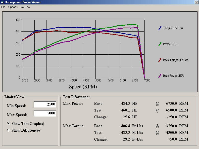 400 Real Whp From A Vg33et 15psi Boost Page 2 Nissan