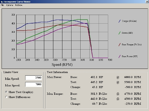 Base, T is 69 h is 41,long tube headers, Intake and exhaust 6.1 L vs 7 liter stroker, t is 68 h is 62BLOG