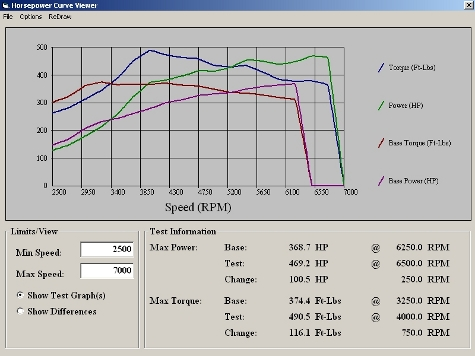 Stock 996 TT, t is 58, h is 50, 10 psi max vs FLI T is 65, h is 44, 19.5 psi maxBLOG